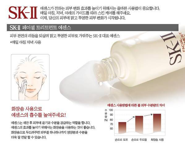 bieu-do-hap-thu-nuoc-than-sk-ii