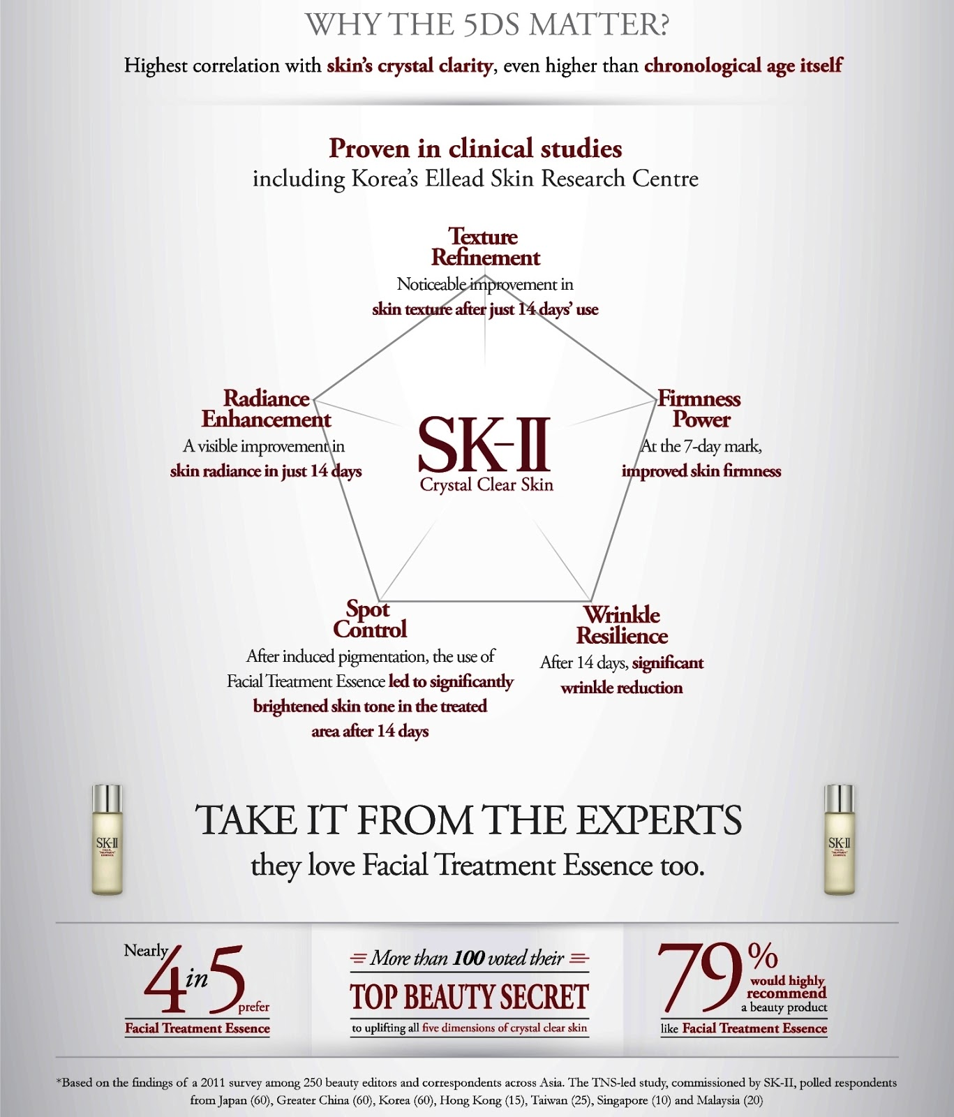 sk-ii-facial-treatment-essence