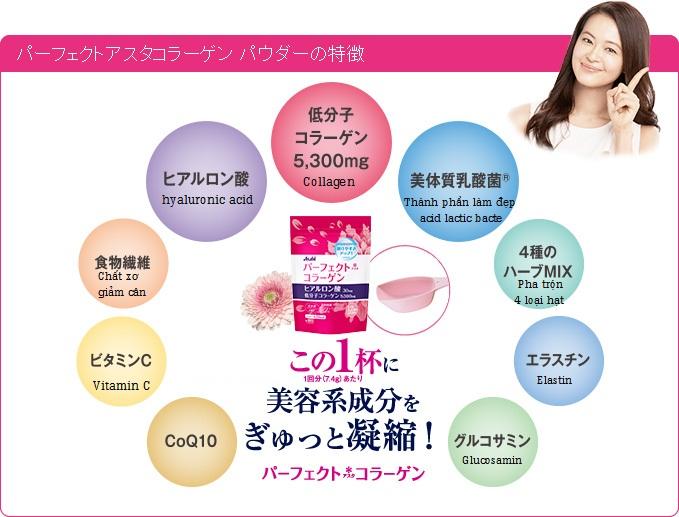 Asahi Collagen powder thanh phan