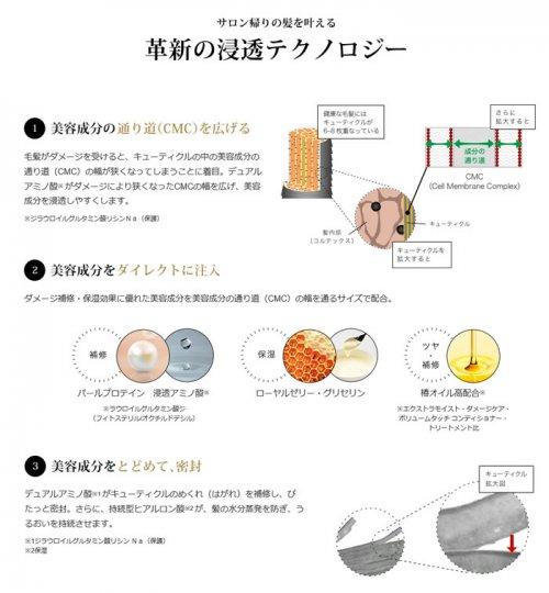 shiseido premium repair mask japan