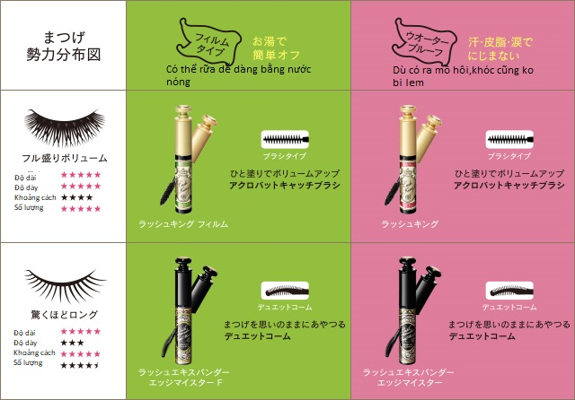 cac loai mascara lash king shiseido