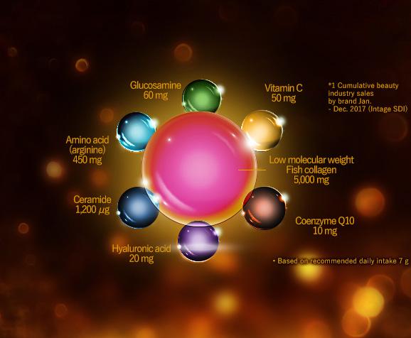 collagen meiji amino premium dang bot thanh phan