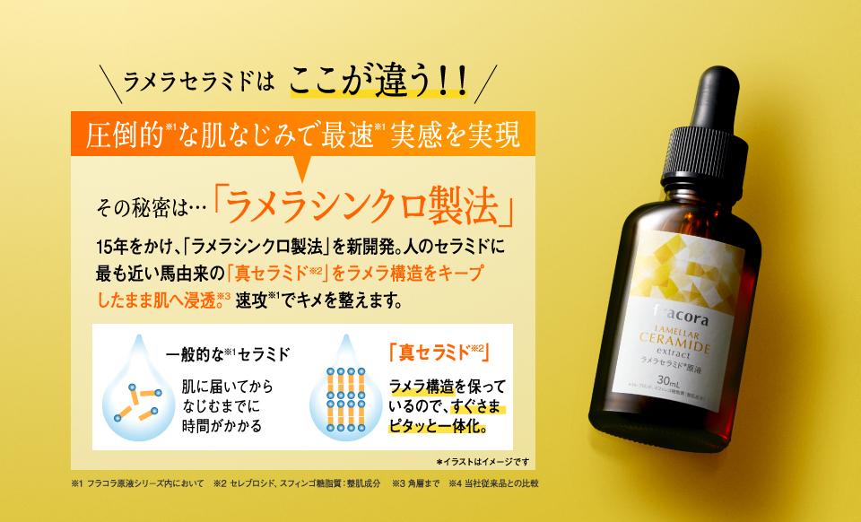 Fracora Lamellar Ceramide Extract Serum 30ml