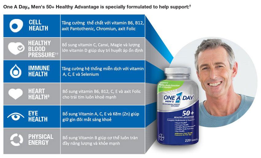 thanh phan multivitamin one a day mens 50 healthy advantage